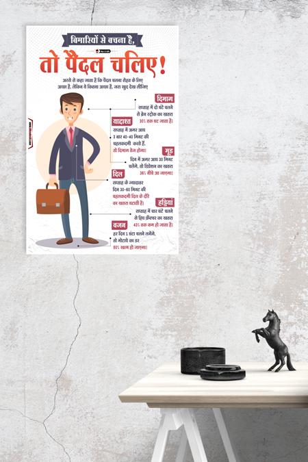 Benefits of Walking Poster mockup