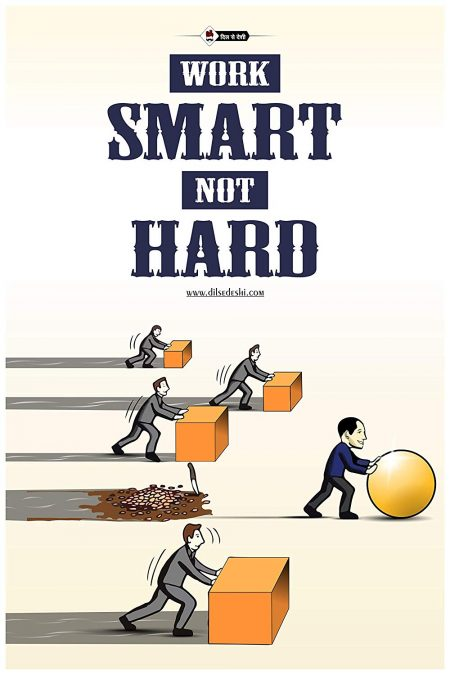Smart Work Wall Poster
